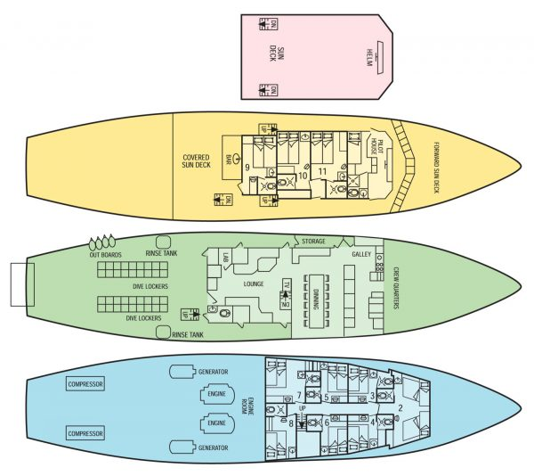 OA1 Yacht Layout