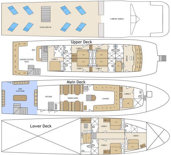aqua layout