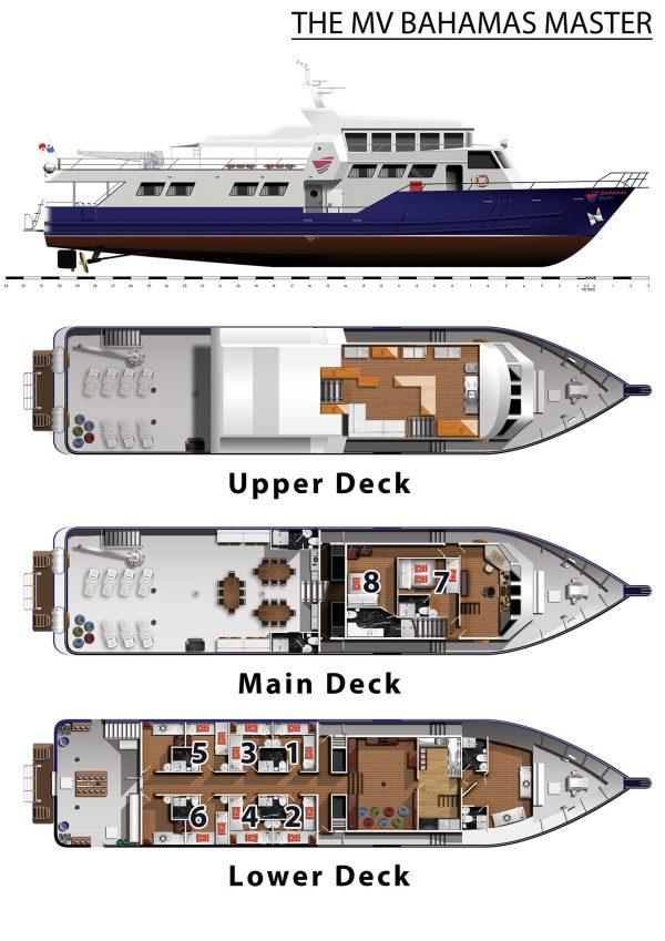 bahamas master layout