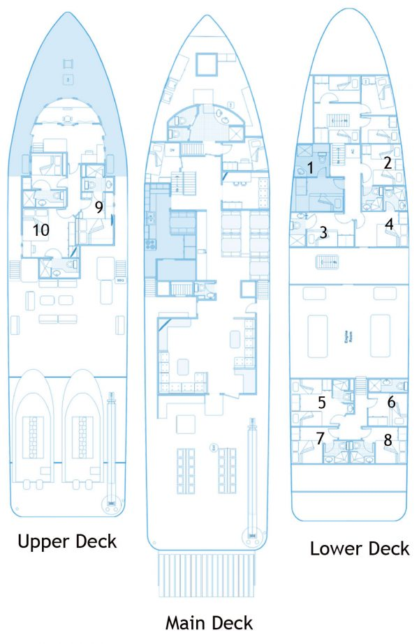 seahunter layout